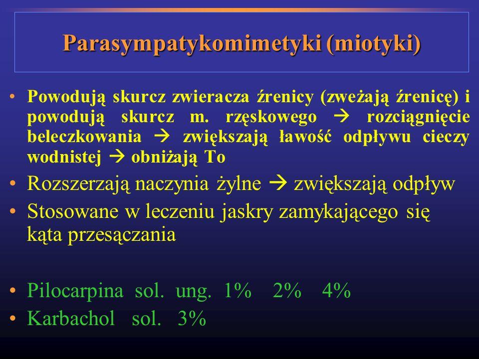 Parasympatykomimetyki (miotyki)
