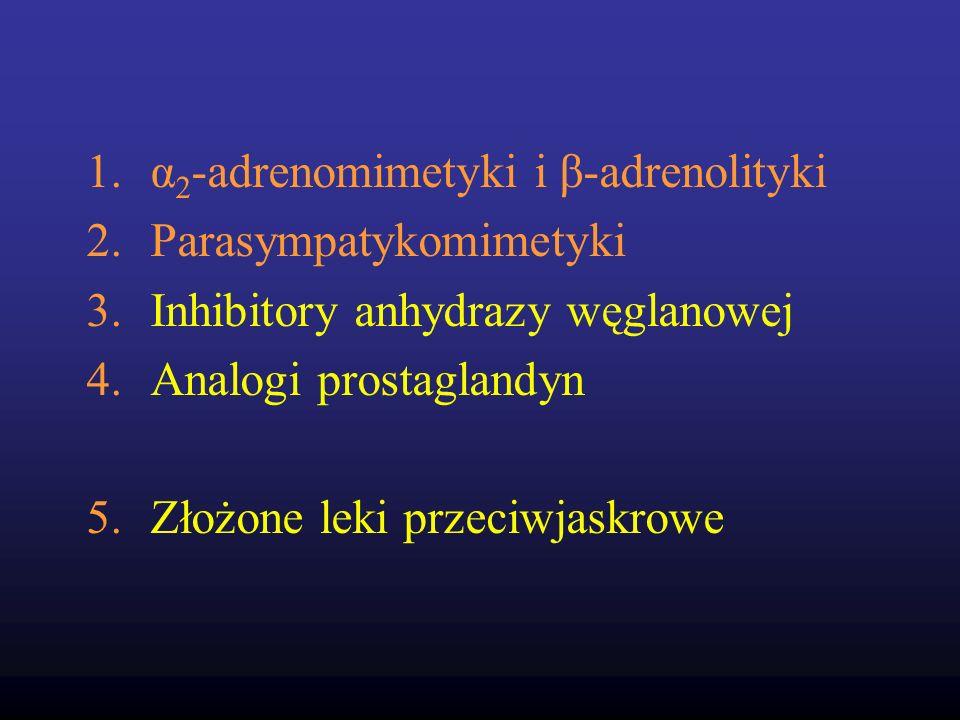 α2-adrenomimetyki i β-adrenolityki