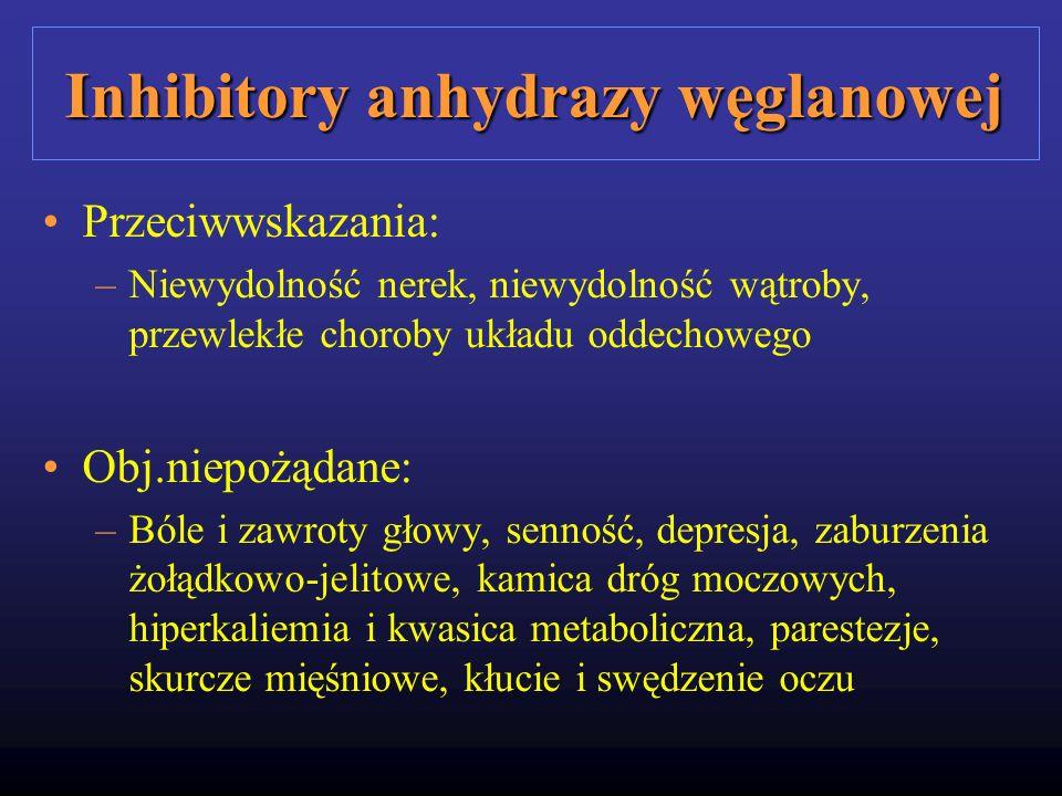 Inhibitory anhydrazy węglanowej