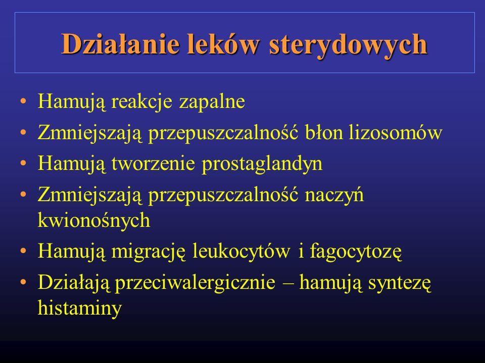 Działanie leków sterydowych