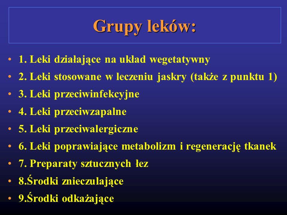 Grupy leków: 1. Leki działające na układ wegetatywny