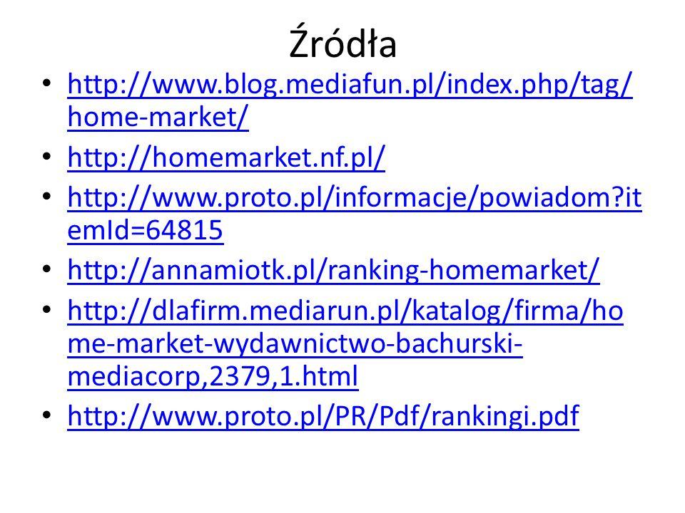 Źródła http://www.blog.mediafun.pl/index.php/tag/home-market/