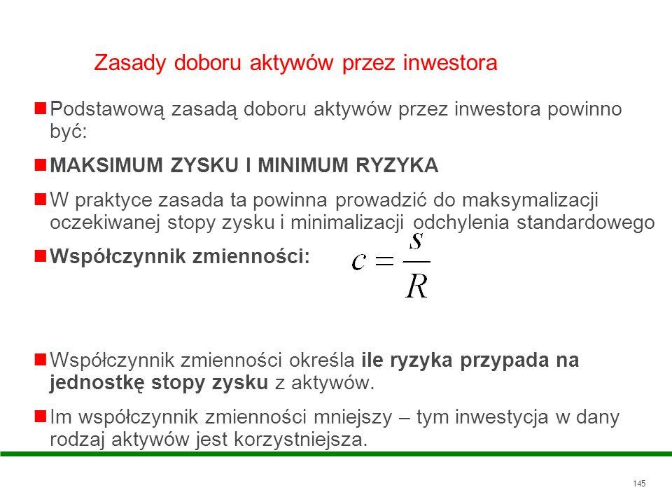 Zasady doboru aktywów przez inwestora