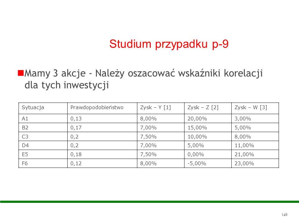 Studium przypadku p-9 Mamy 3 akcje - Należy oszacować wskaźniki korelacji dla tych inwestycji. Sytuacja.