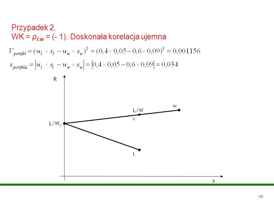 Przypadek 2. WK = ρl.w = (- 1). Doskonała korelacja ujemna