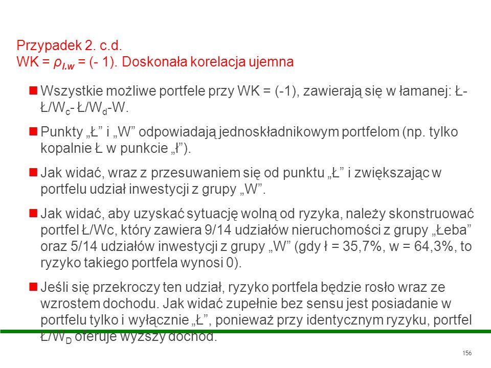 Przypadek 2. c.d. WK = ρl.w = (- 1). Doskonała korelacja ujemna