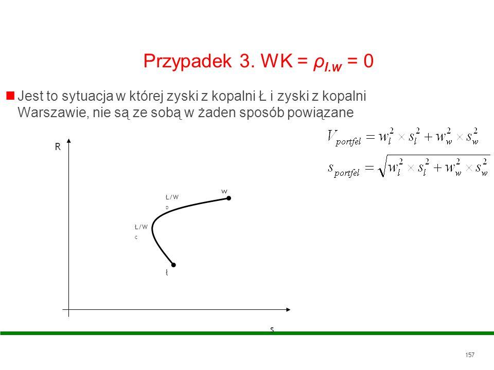 Przypadek 3. WK = ρl.w = 0 Jest to sytuacja w której zyski z kopalni Ł i zyski z kopalni Warszawie, nie są ze sobą w żaden sposób powiązane.