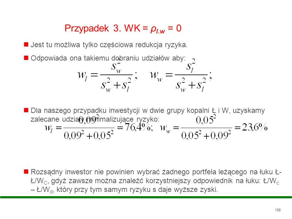 Przypadek 3. WK = ρl.w = 0 Jest tu możliwa tylko częściowa redukcja ryzyka. Odpowiada ona takiemu dobraniu udziałów aby: