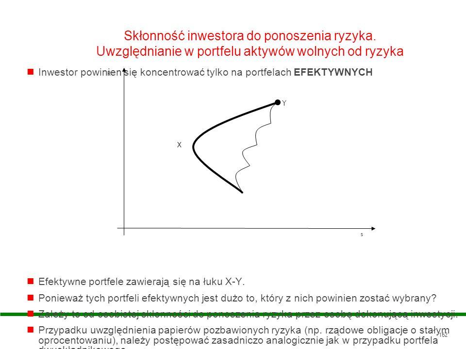 Skłonność inwestora do ponoszenia ryzyka