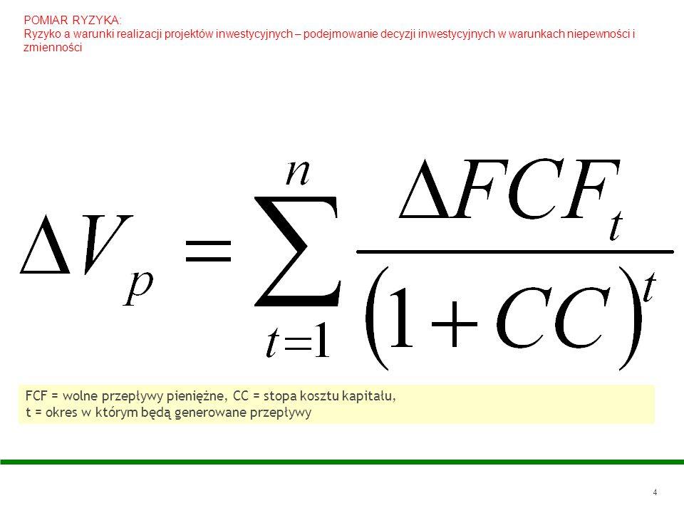 FCF = wolne przepływy pieniężne, CC = stopa kosztu kapitału,