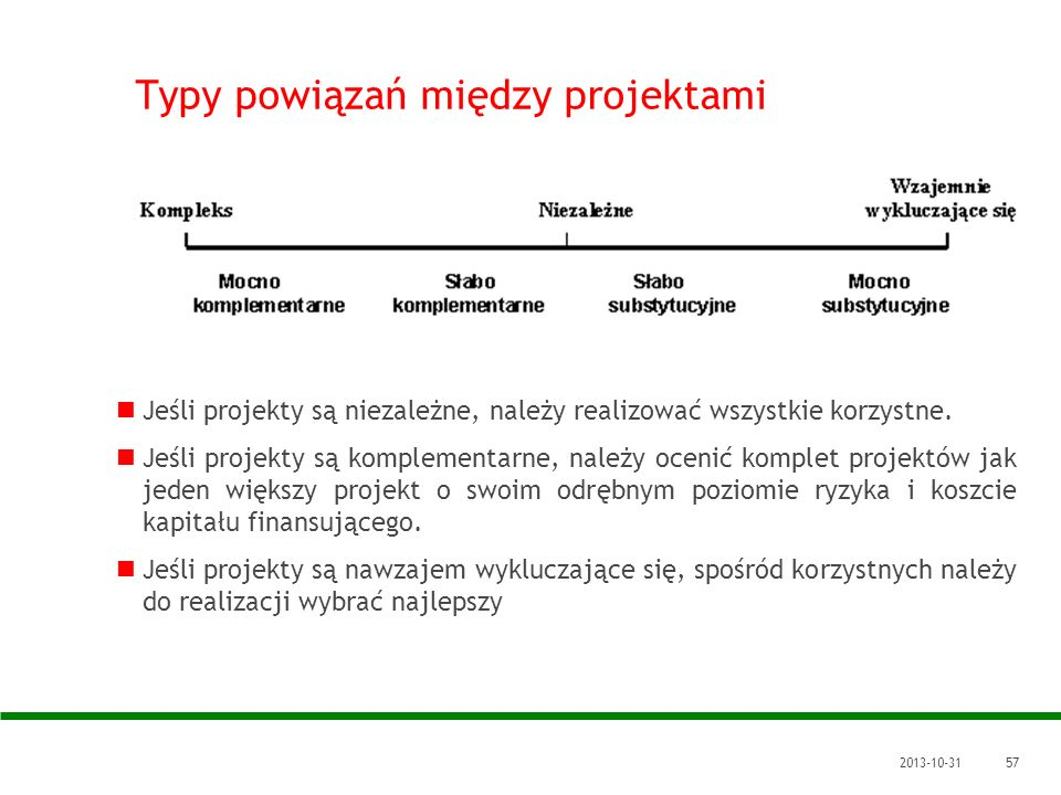 Typy powiązań między projektami