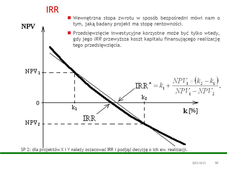 IRR Wewnętrzna stopa zwrotu w sposób bezpośredni mówi nam o tym, jaką badany projekt ma stopę rentowności.