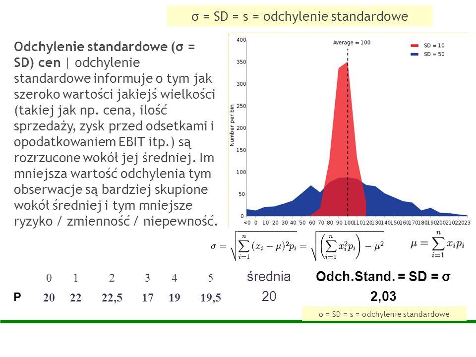 σ = SD = s = odchylenie standardowe