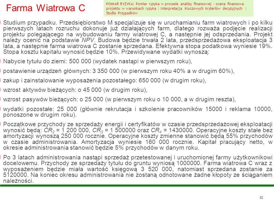 Farma Wiatrowa C