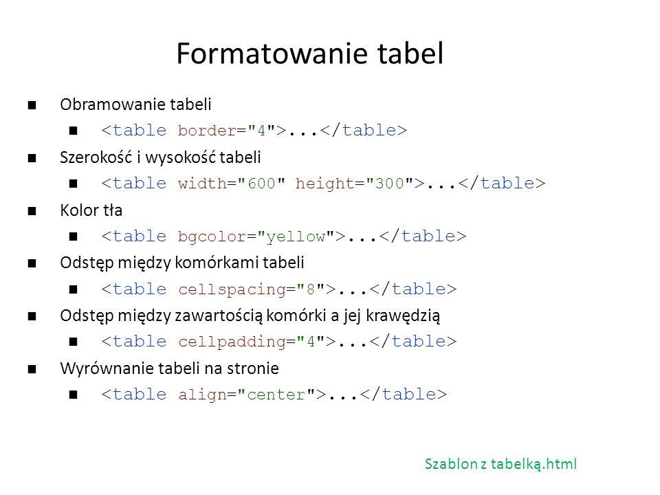 Formatowanie tabel Obramowanie tabeli