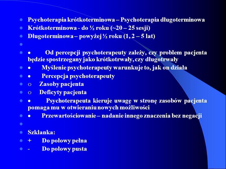 Psychoterapia krótkoterminowa – Psychoterapia długoterminowa