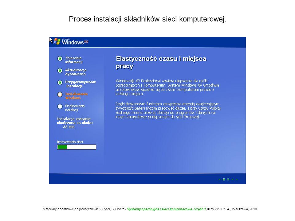 Proces instalacji składników sieci komputerowej.