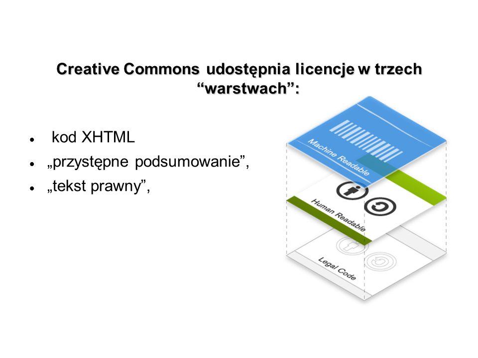 Creative Commons udostępnia licencje w trzech warstwach :