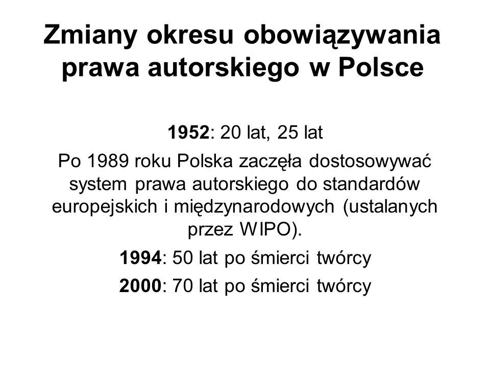 Zmiany okresu obowiązywania prawa autorskiego w Polsce
