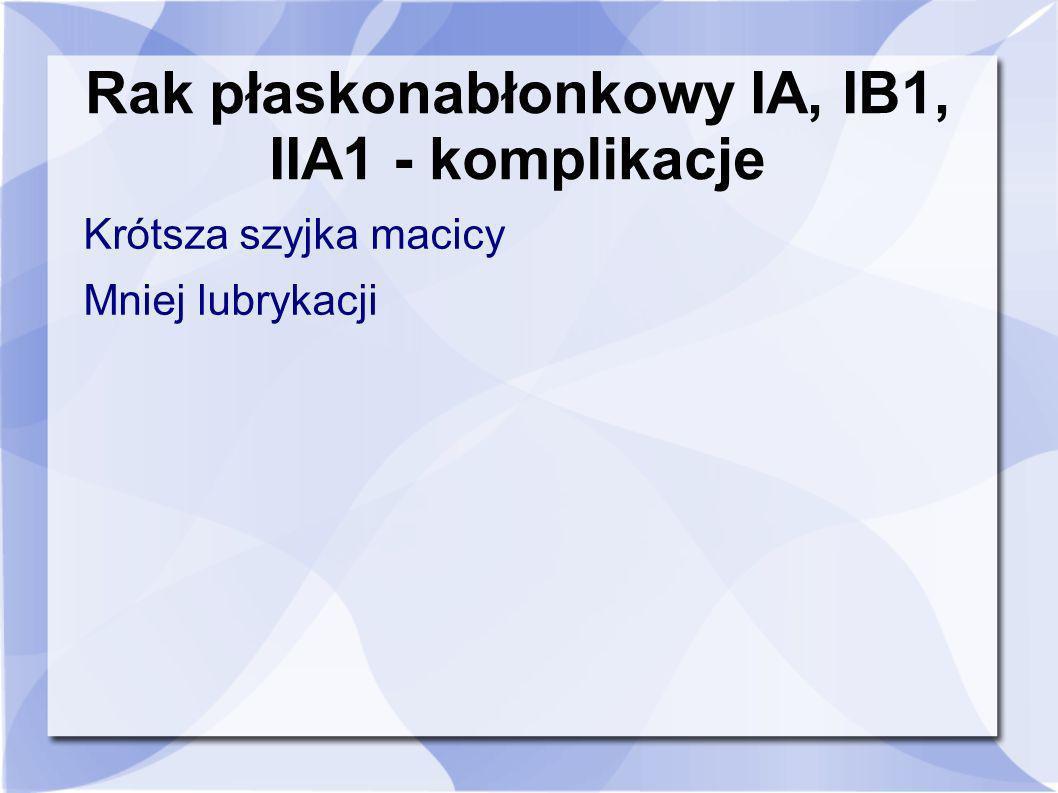 Rak płaskonabłonkowy IA, IB1, IIA1 - komplikacje