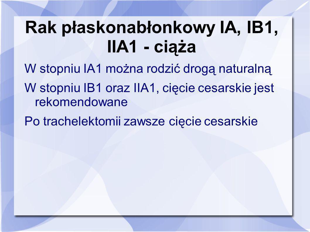 Rak płaskonabłonkowy IA, IB1, IIA1 - ciąża