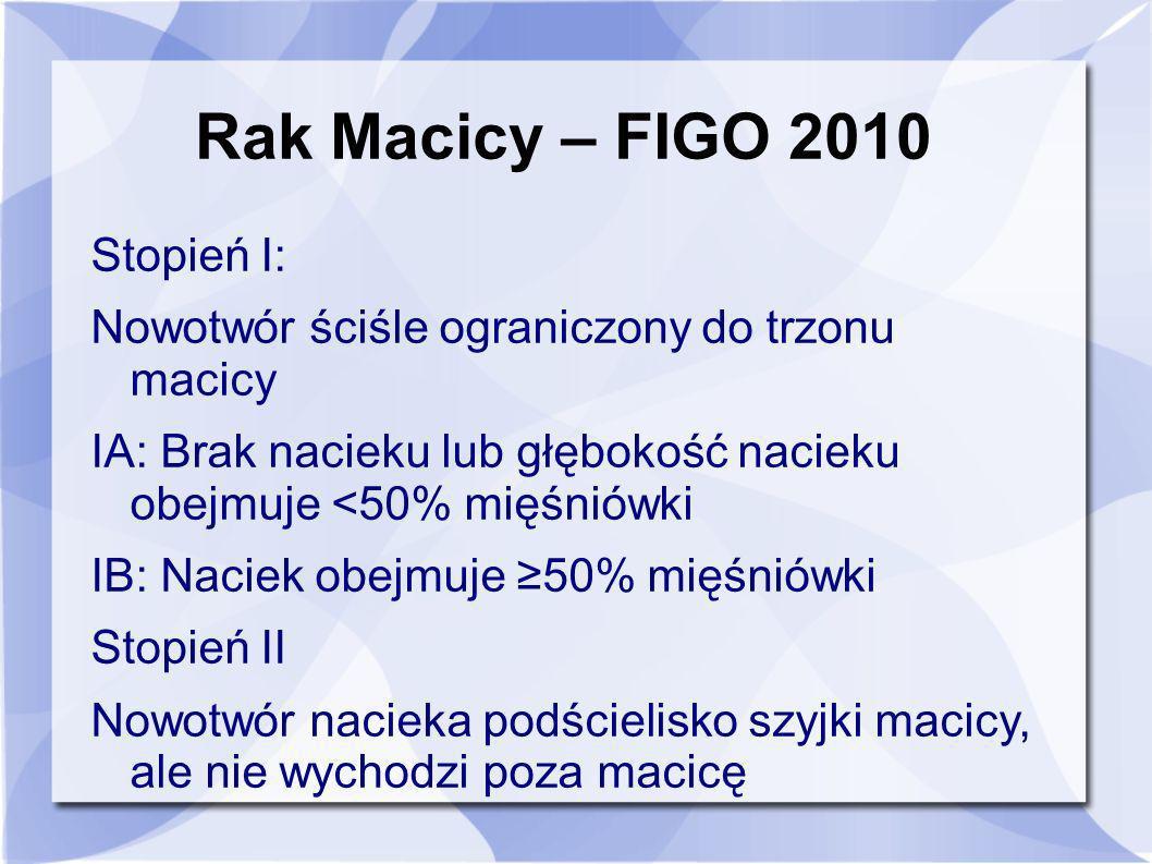 Rak Macicy – FIGO 2010 Stopień I: