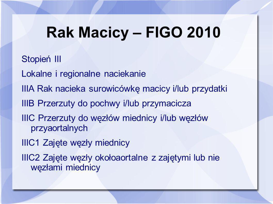Rak Macicy – FIGO 2010 Stopień III Lokalne i regionalne naciekanie