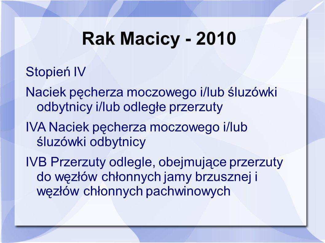 Rak Macicy - 2010Stopień IV. Naciek pęcherza moczowego i/lub śluzówki odbytnicy i/lub odległe przerzuty.