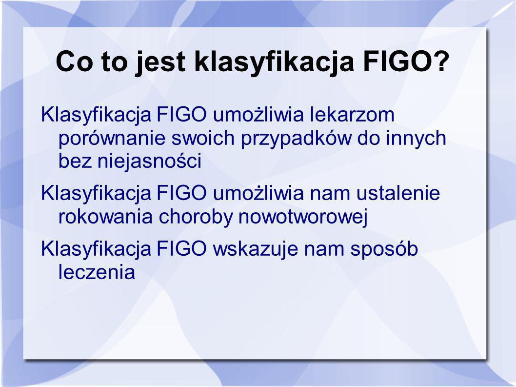 Co to jest klasyfikacja FIGO