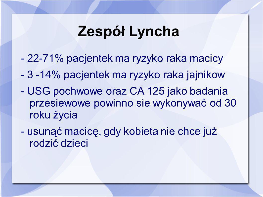 Zespół Lyncha - 22-71% pacjentek ma ryzyko raka macicy