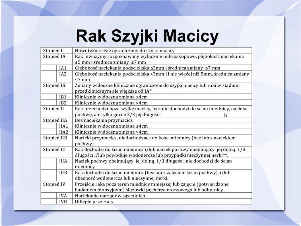 Rak Szyjki Macicy 4