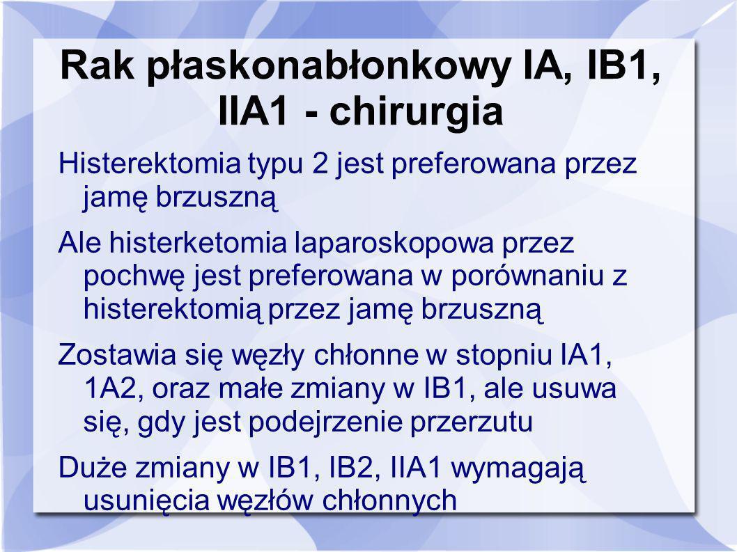 Rak płaskonabłonkowy IA, IB1, IIA1 - chirurgia