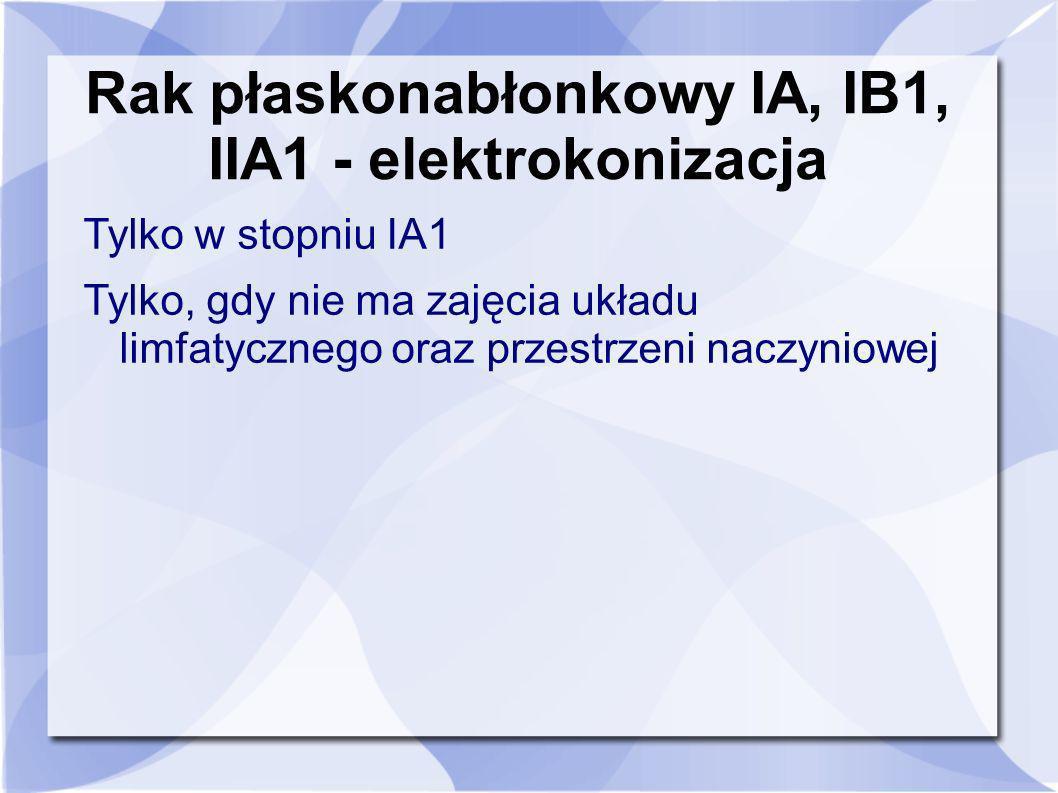 Rak płaskonabłonkowy IA, IB1, IIA1 - elektrokonizacja