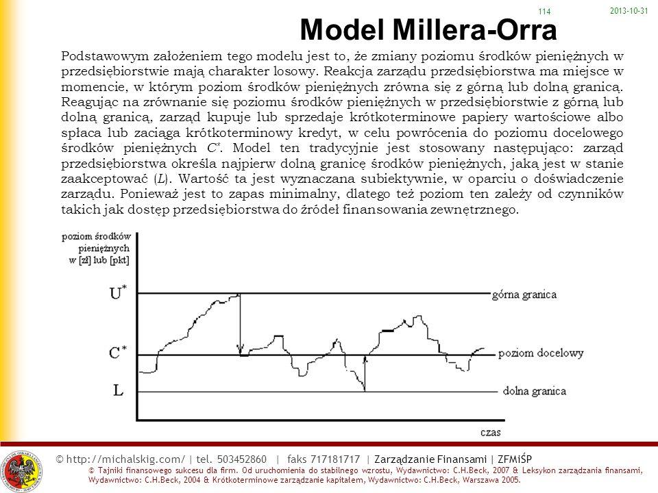 2017-03-22 Model Millera-Orra.