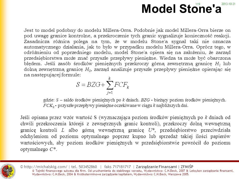 Model Stone a 2017-03-22.
