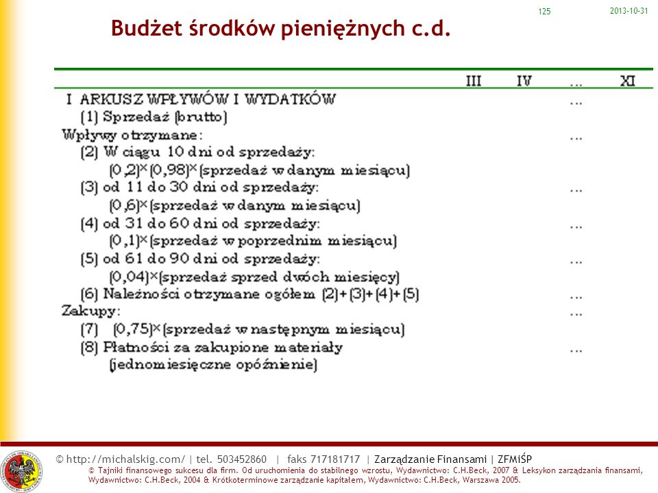 Budżet środków pieniężnych c.d.