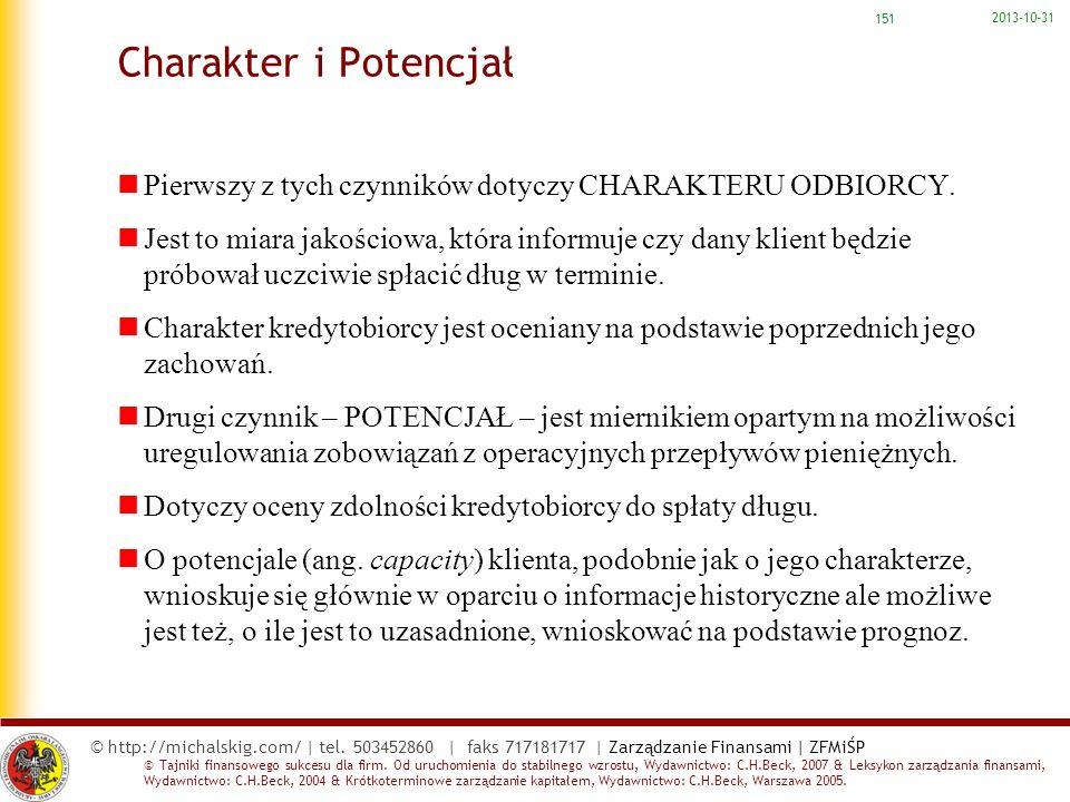 2017-03-22 Charakter i Potencjał. Pierwszy z tych czynników dotyczy CHARAKTERU ODBIORCY.