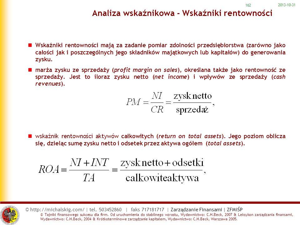 Analiza wskaźnikowa - Wskaźniki rentowności