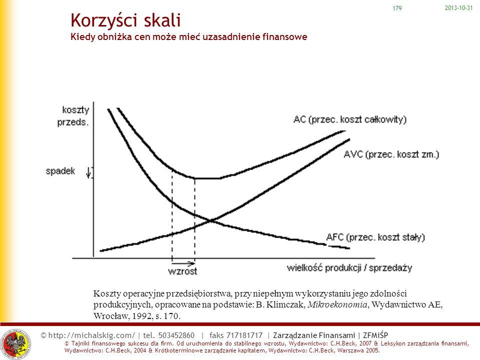 Korzyści skali Kiedy obniżka cen może mieć uzasadnienie finansowe