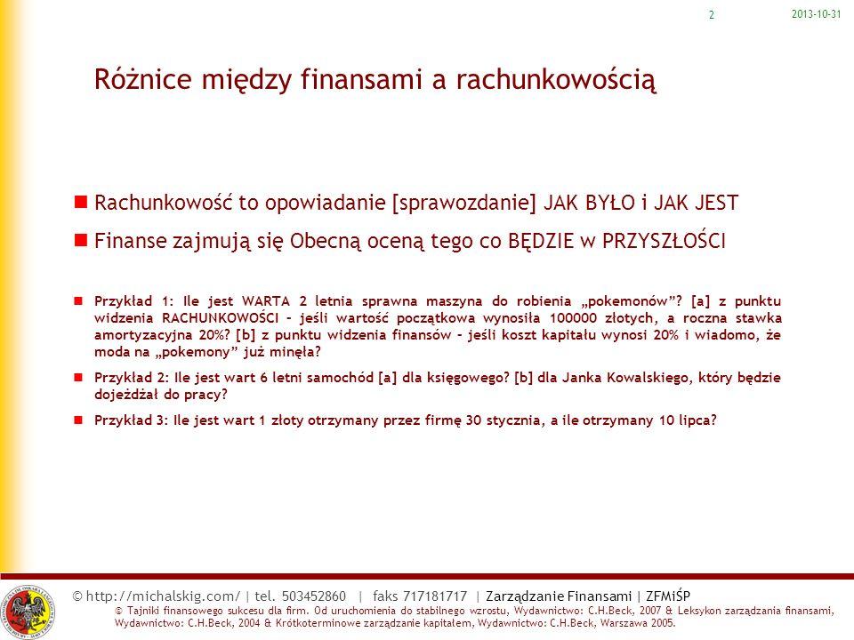 Różnice między finansami a rachunkowością