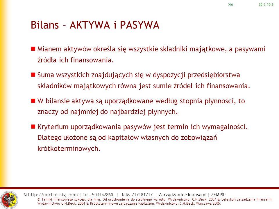 Bilans – AKTYWA i PASYWA