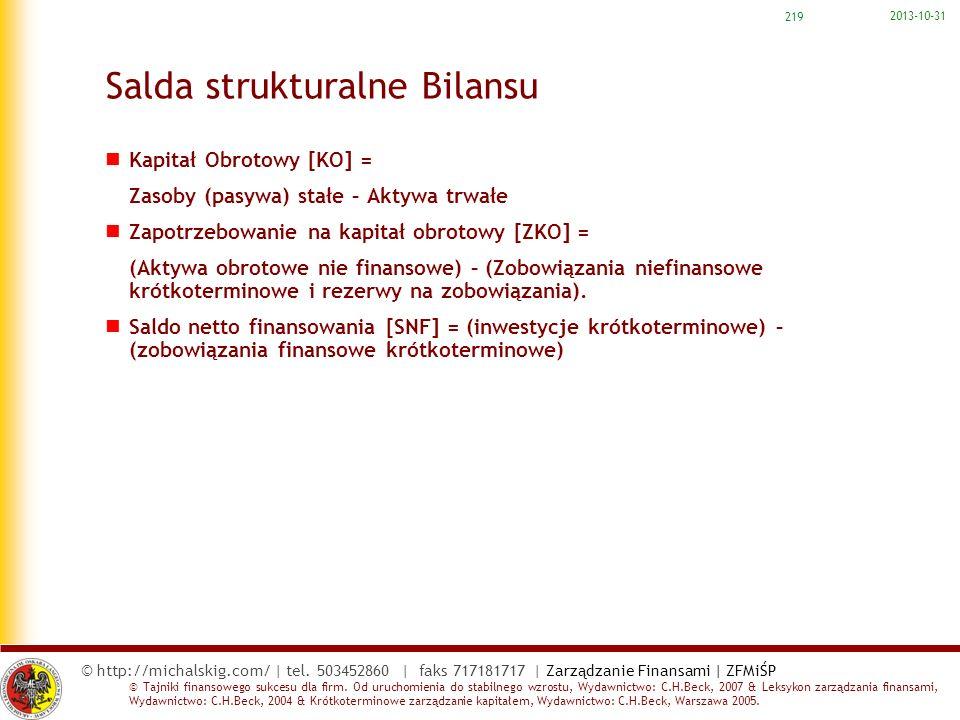 Salda strukturalne Bilansu