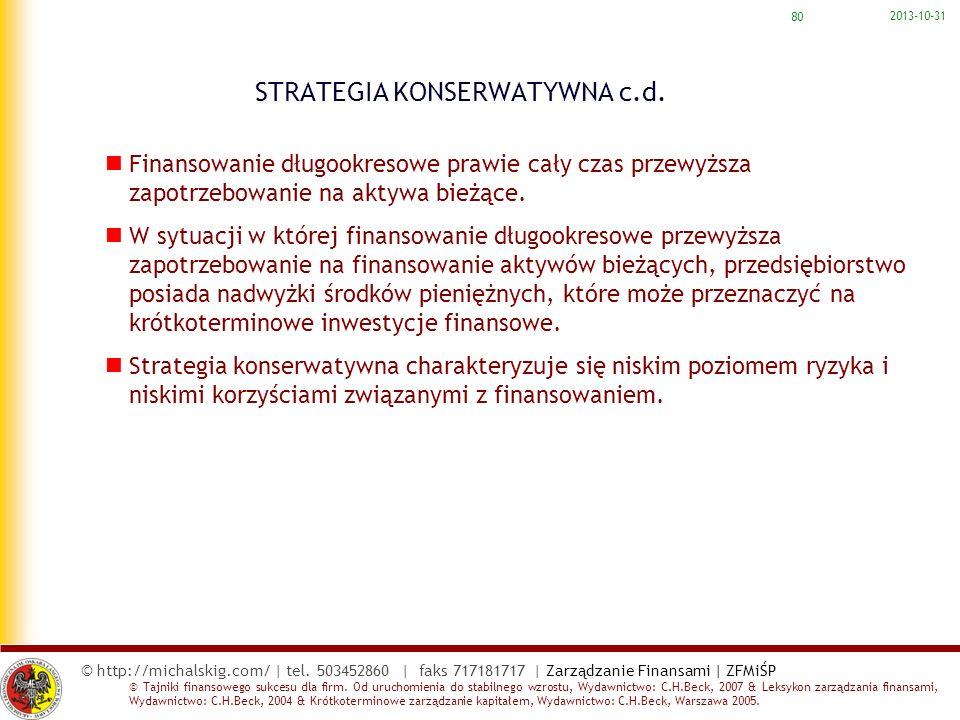 STRATEGIA KONSERWATYWNA c.d.