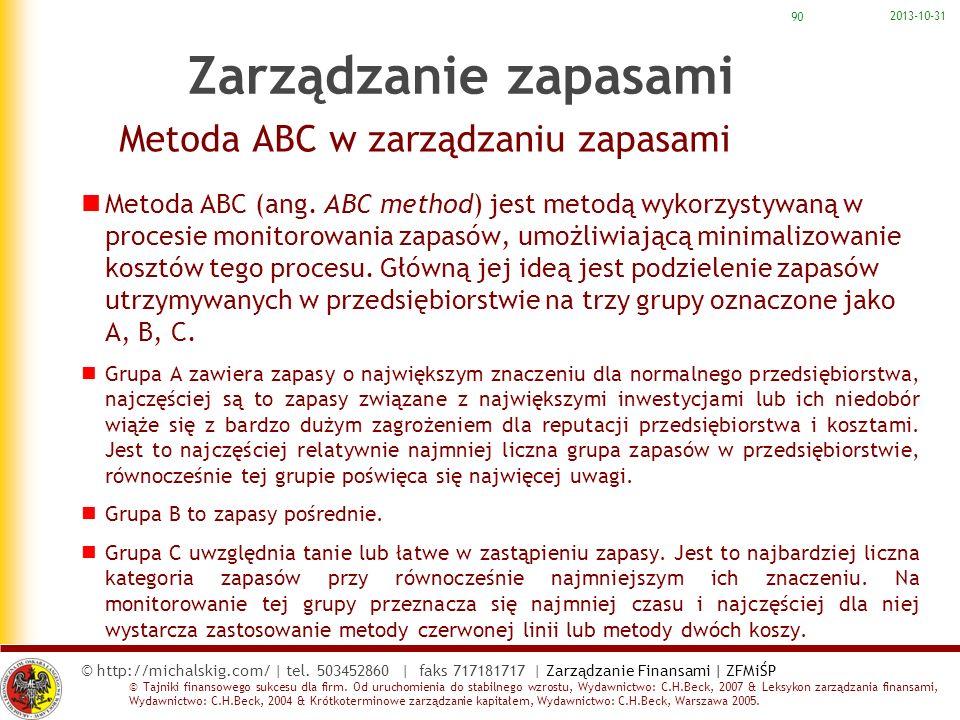 Metoda ABC w zarządzaniu zapasami
