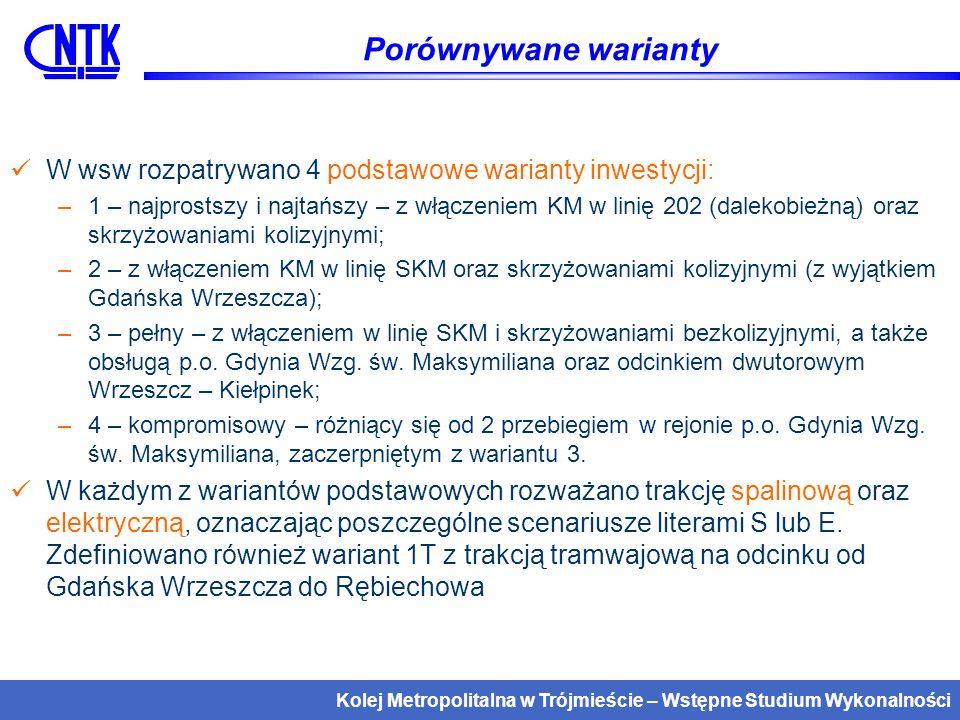 Porównywane wariantyW wsw rozpatrywano 4 podstawowe warianty inwestycji:
