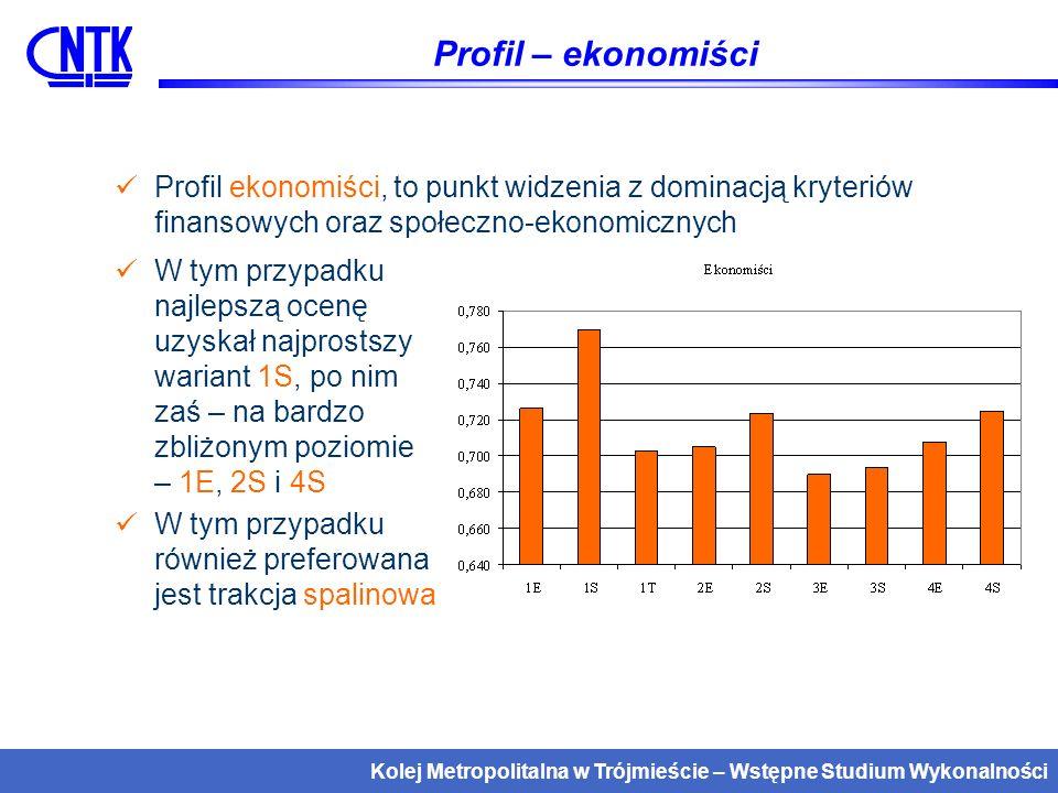 Profil – ekonomiściProfil ekonomiści, to punkt widzenia z dominacją kryteriów finansowych oraz społeczno-ekonomicznych.