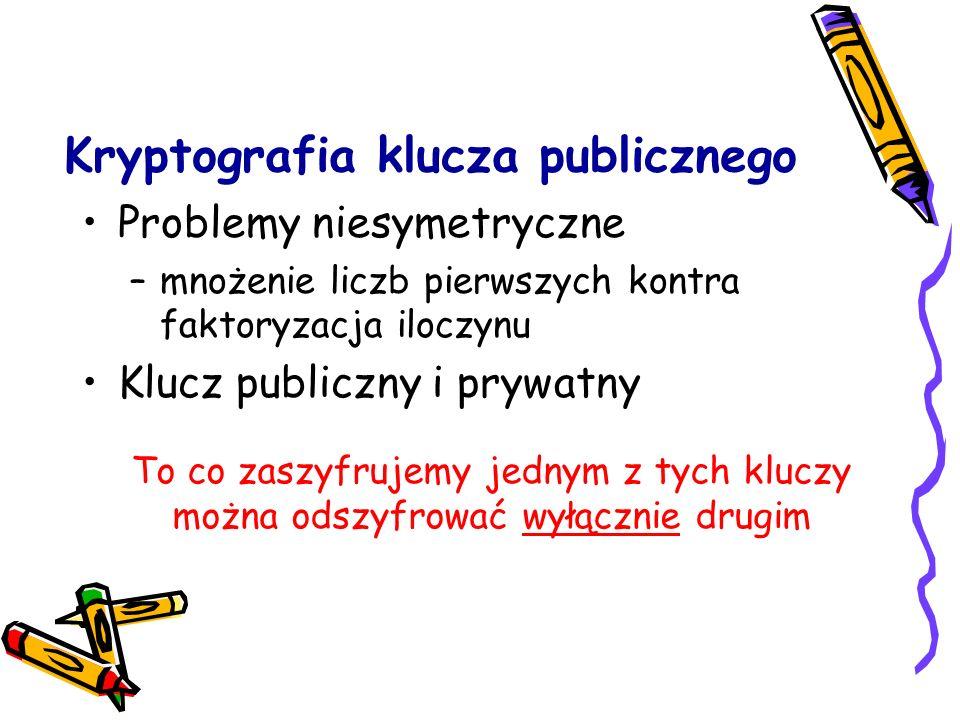 Kryptografia klucza publicznego