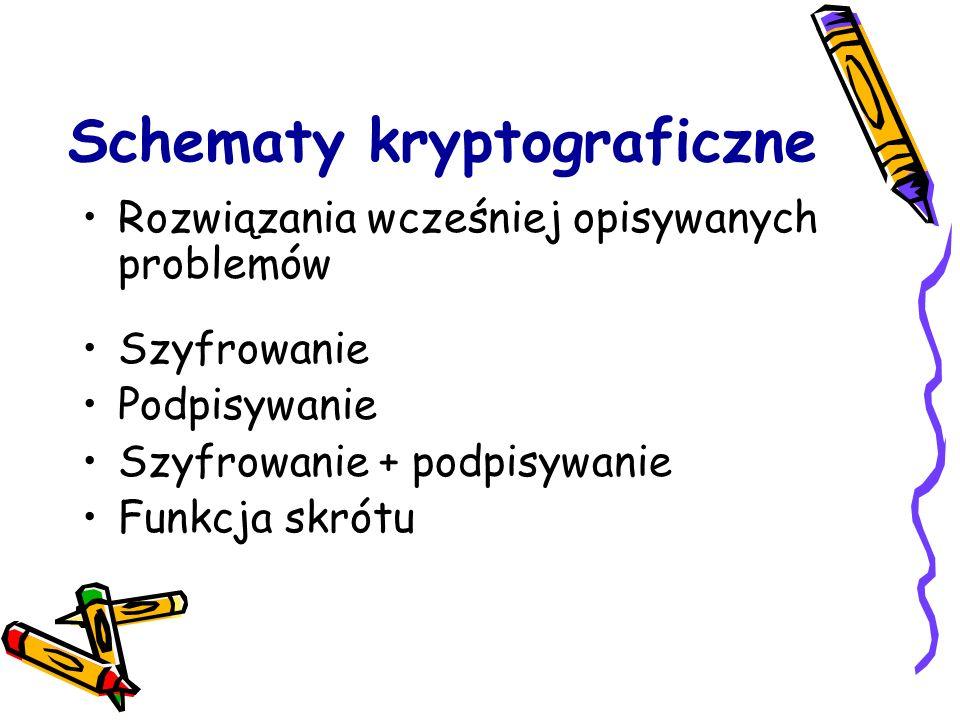Schematy kryptograficzne
