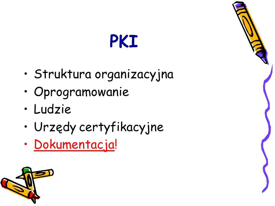 PKI Struktura organizacyjna Oprogramowanie Ludzie