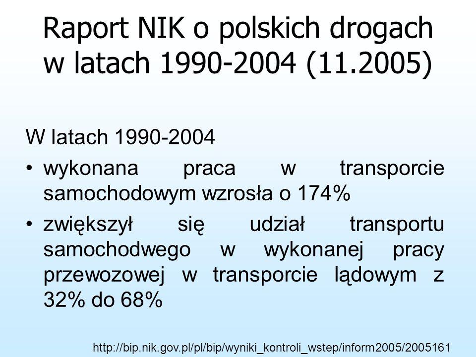 Raport NIK o polskich drogach w latach 1990-2004 (11.2005)